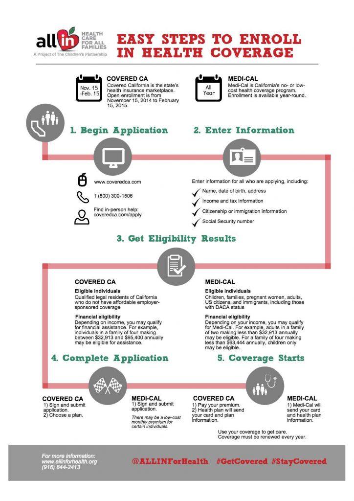 OpenEnrollment2014_Final