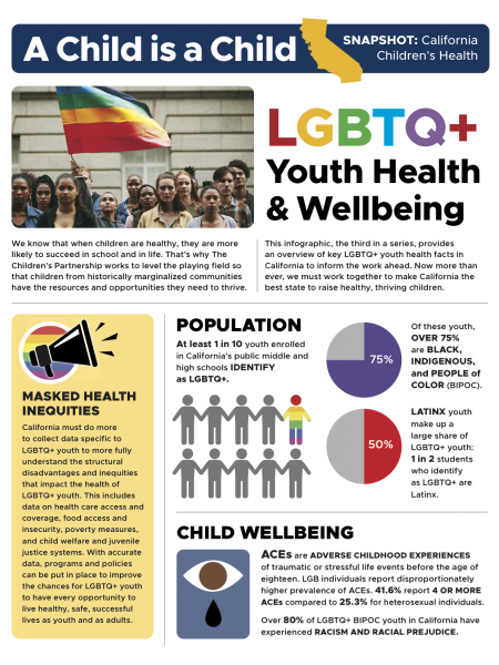 PG1_ChildIsaChild_LGBTQ+Youth Health_FINAL