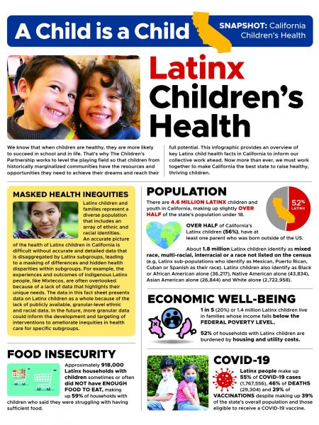 Pages from 2021ChildIsaChild_Latinx_ChildrenHealth_6 (1)